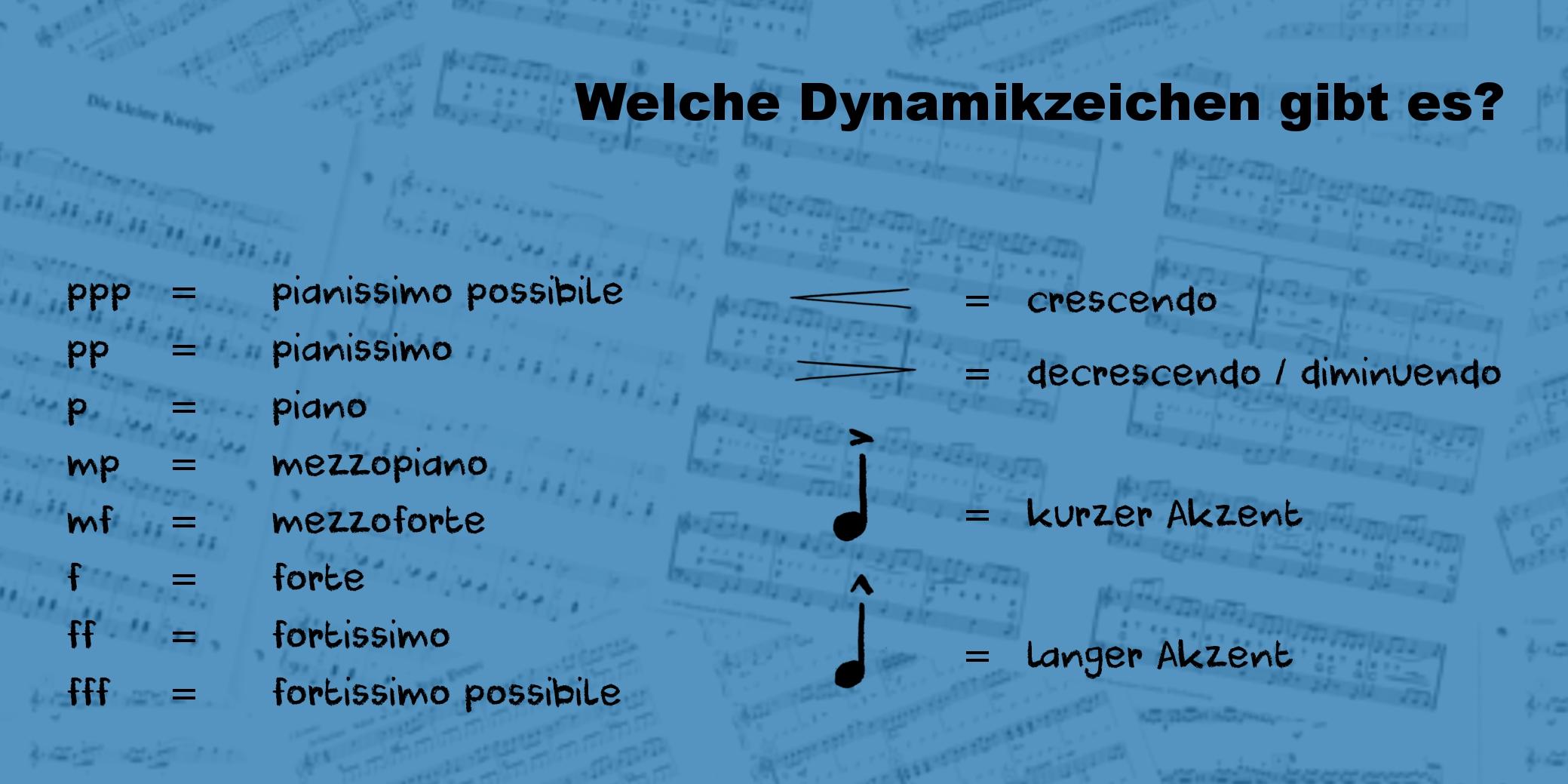 Aufbau Der Dynamik